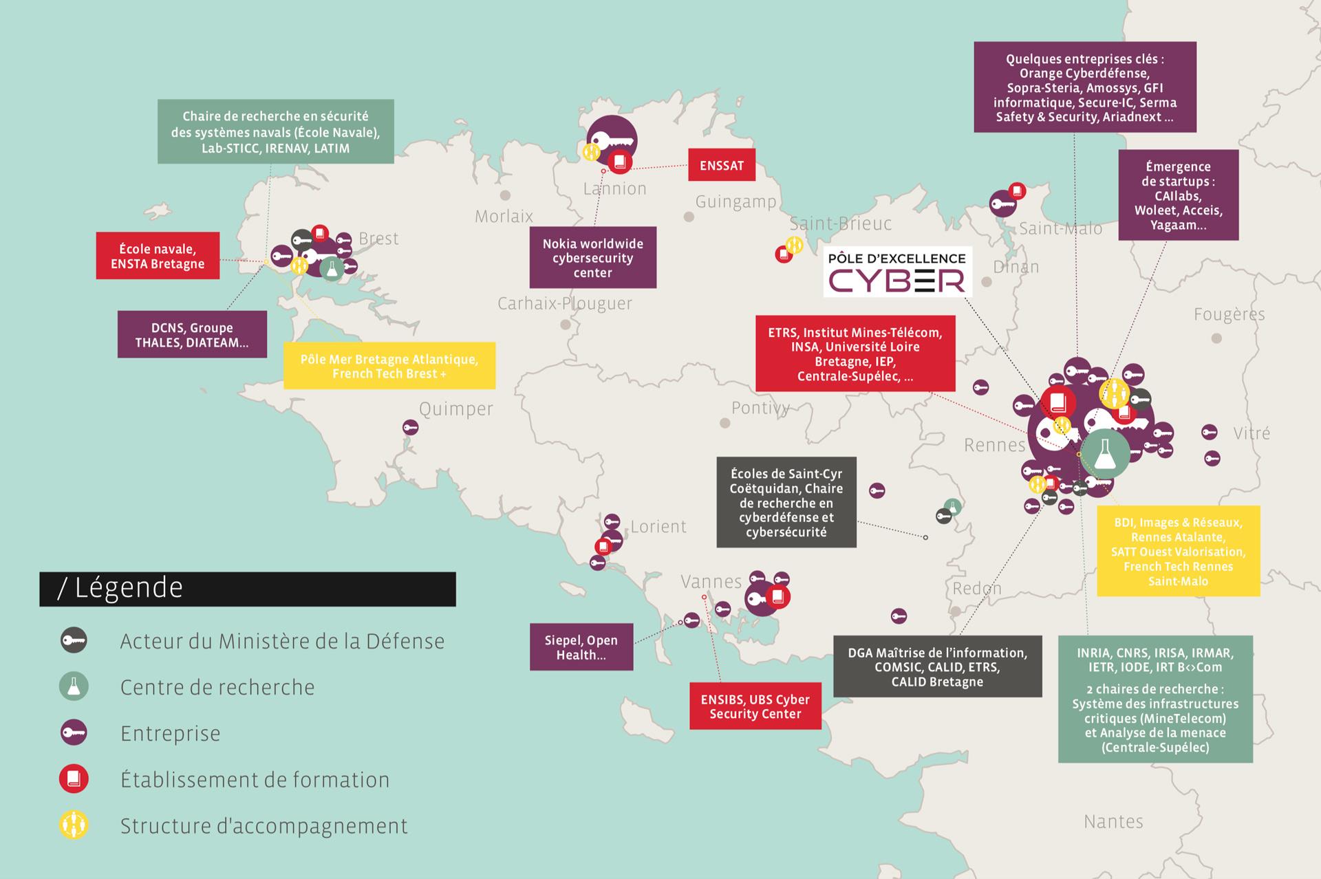Ecosystème breton de la cybersécurité