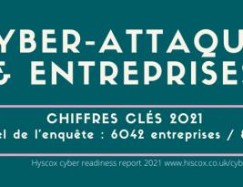 Les chiffres clés de l'impact des attaques cyber dans les entreprises
